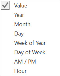 Available Datetime groupings